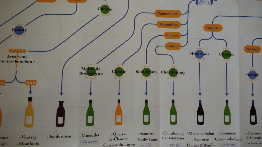 Le côté ludique de la Carte des vins svp !