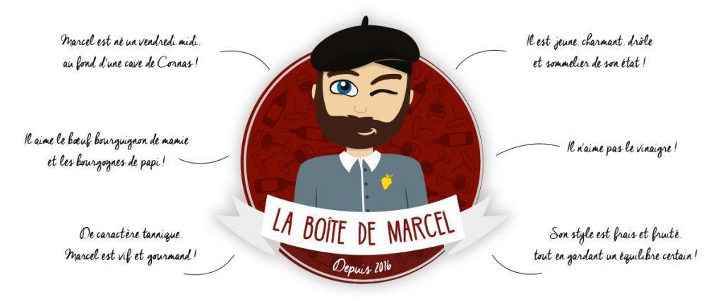 La description du concept de la boite de Marcel.